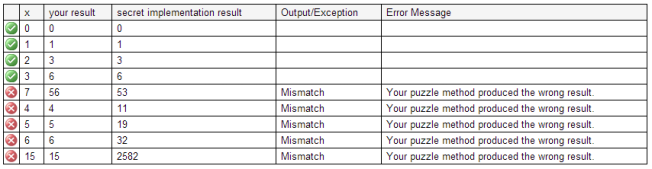 Pex for Fun Result with Errors