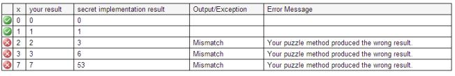 Pex for Fun Example Output