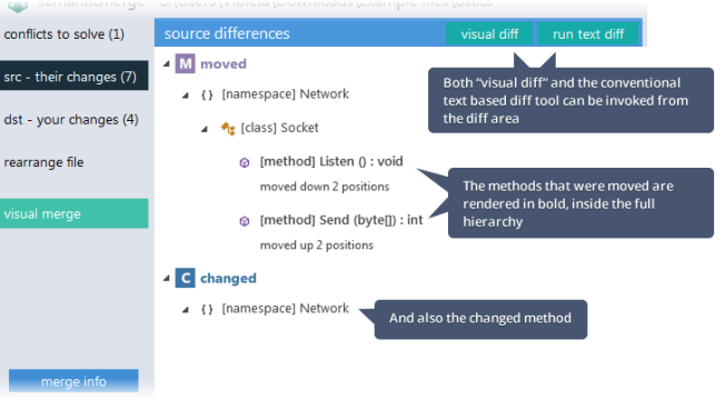 An example of what a very small diff operation might look like in Semantic Merge.