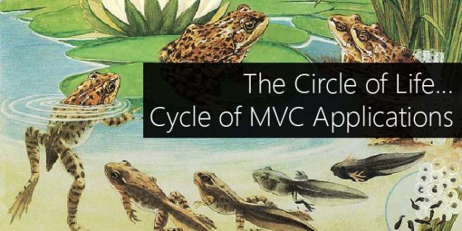 MVC-Lifecycle